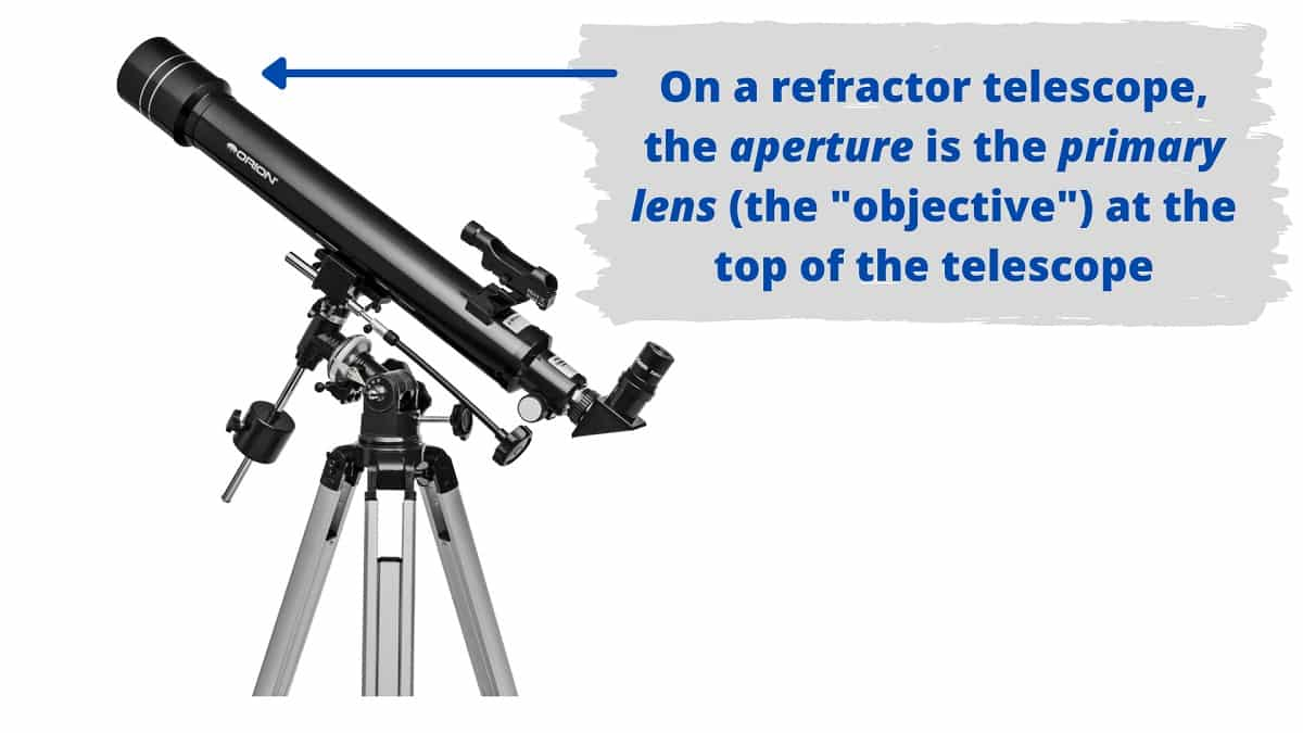 Aperture on a refractor telescope is the size of the primary lens or objective lens