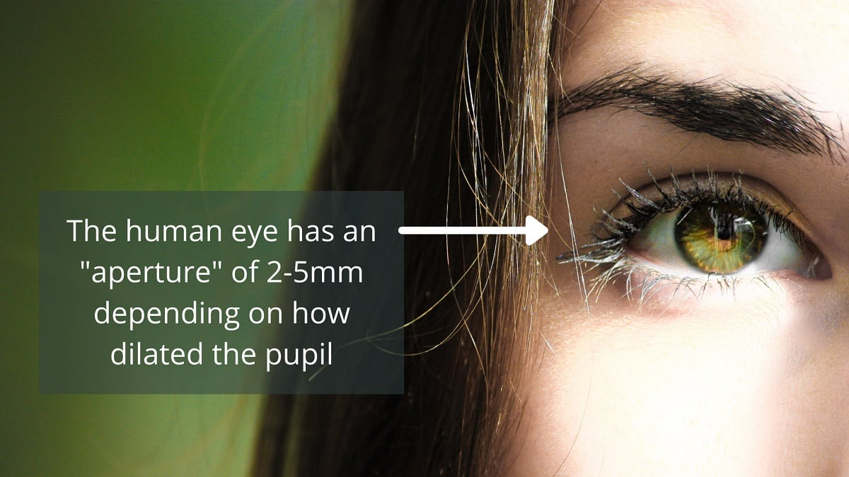 Aperture Illustration 2- The human eye has an aperture of 2-5mm depending on how dilated the pupil
