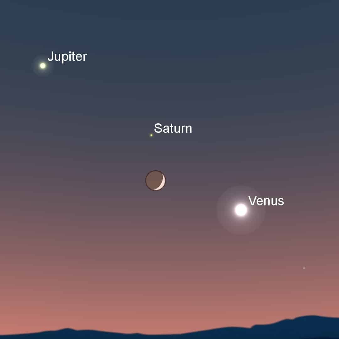 December 6th to 8th - A Crescent Moon & Planets