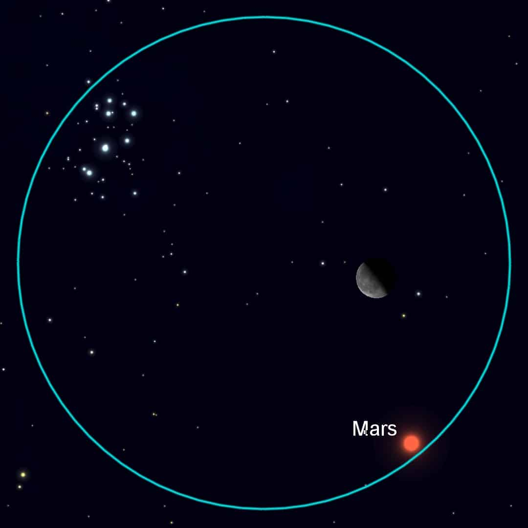 August 19th - The Moon Between Mars and the Pleiades